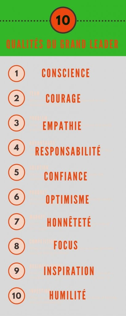 10 qualités du grand leader